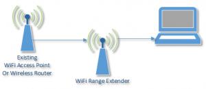 range_extender