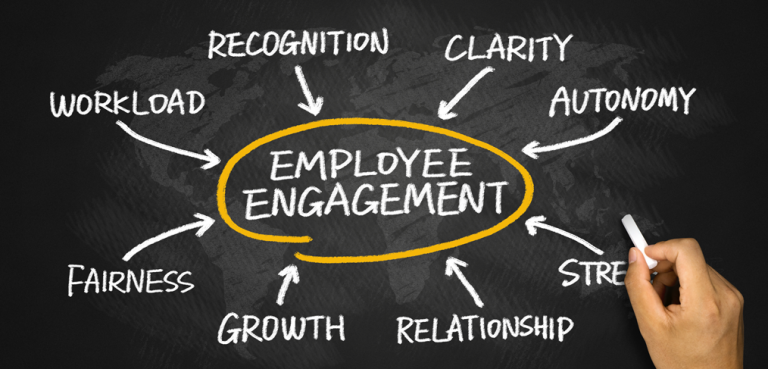 employee engagement, teamwork. team engagement