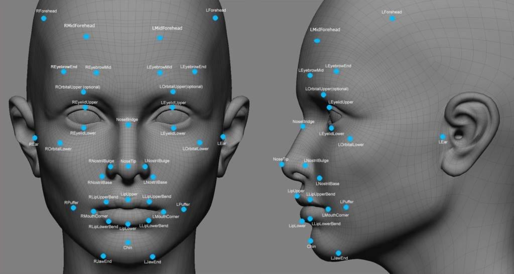 facial recognition, facial recognition for business, AI, Artificial intellenge