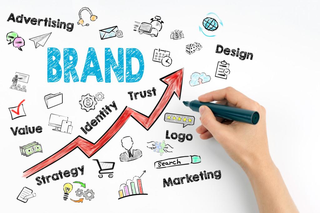 Brand Types